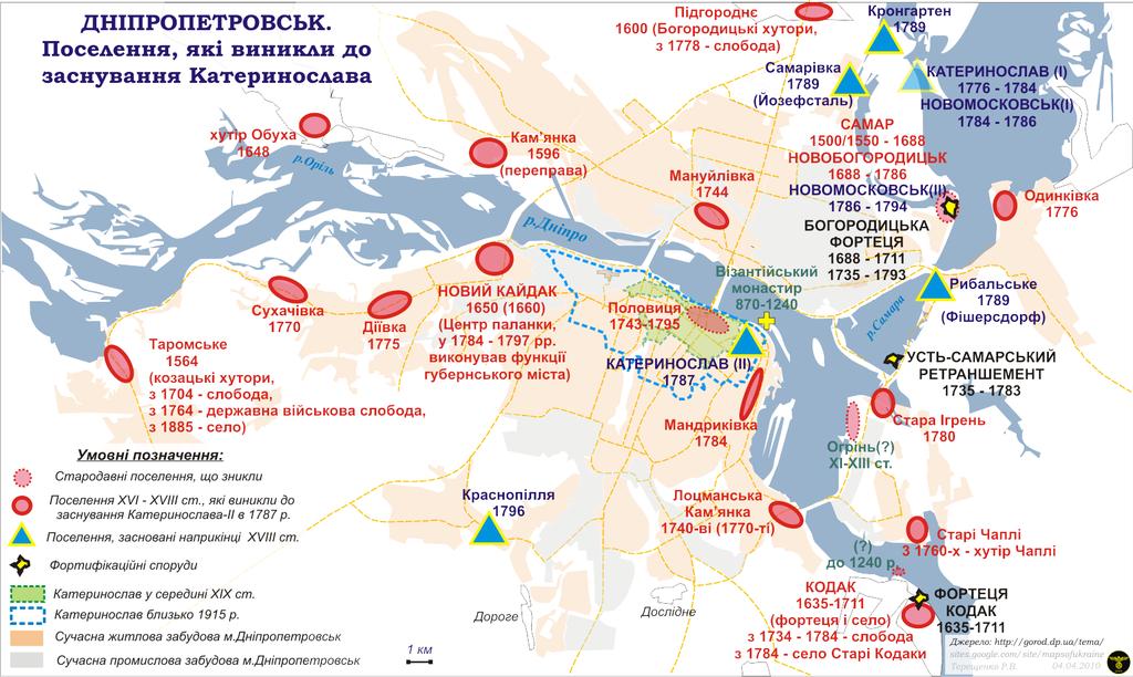 история Днепропетровска
